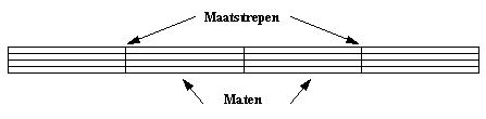 Afbeeldingsresultaat voor muziekmaat